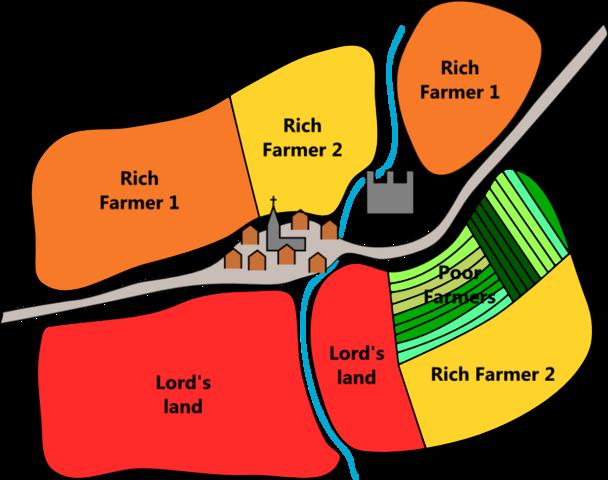 enclosures industrial revolution