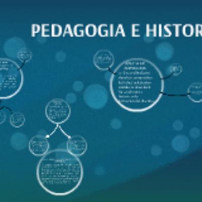 PEDAGOGÍA E HISTORIA timeline