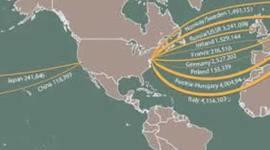 Immigration Policies/ Internal Migration (Peopling) timeline