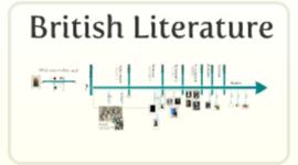 British Literature Periods timeline