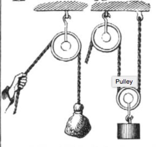 Pulleys History : History of simple machines timeline timetoast timelines