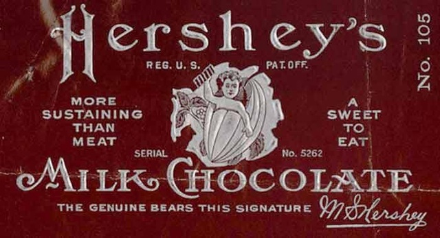 1900 S Candy Inventions Timeline Timetoast Timelines