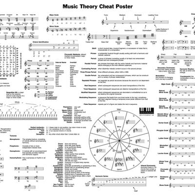 Music History timeline
