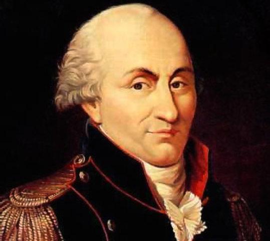 Charles Augustin de Coulomb(1736 a 1806, Francés)