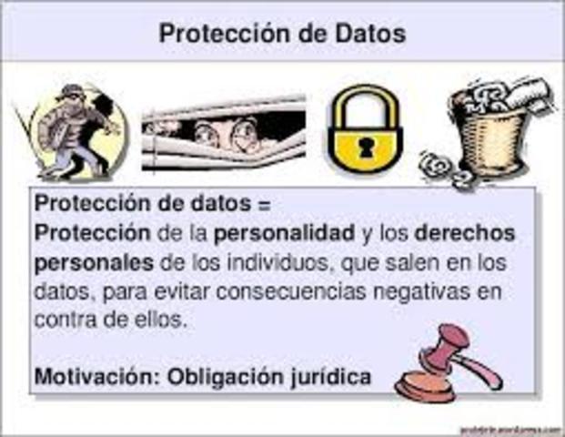 proteccion de documentos