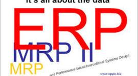 Evolucion: Sistemas MRP y ERP timeline