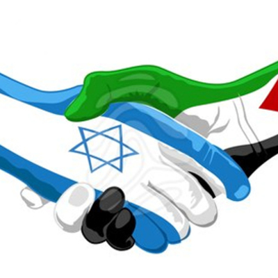 Arab-Israeli Conflict timeline
