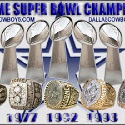 Dallas cowboys  timeline