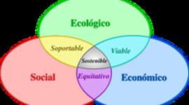 Turismo Sustentable timeline