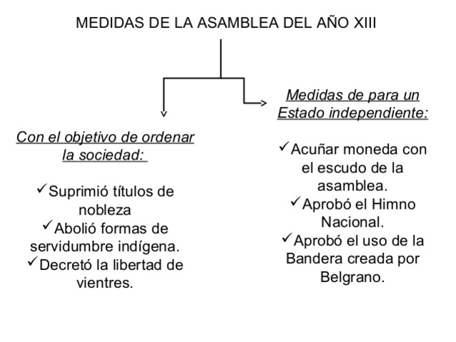 Asamblea General Constituyente