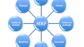 Origen y Evolución de los MRP's. timeline