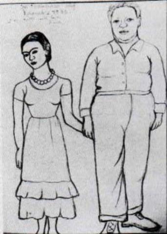 Frida Kahlo Dibujos Bosquejos Y Acuarelas Timeline