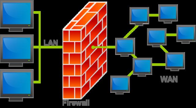 Cortafuegos (Firewall)