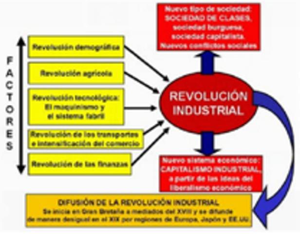 el estado y la revolucion pdf