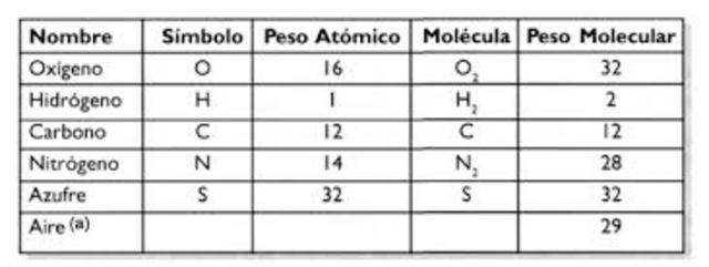 Historia de la tabla peridica timeline timetoast timelines johann dobereiner hizo observaciones especificas sobre el peso atomico del estroncio el calcio y el bario urtaz Images