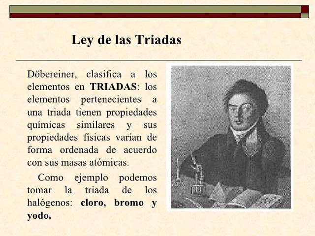Historia de la tabla peridica timeline timetoast timelines ley de triada urtaz Gallery
