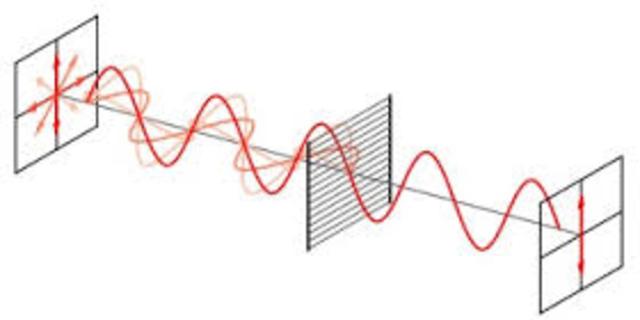 Fresnel -Arago (vuelven la teoria de ondas)