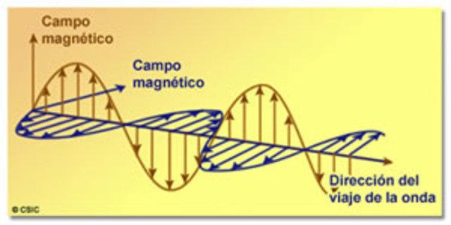 James Clare Maxwell la luz es una perturbacion eletromagnetica que se propaga atraves del eter