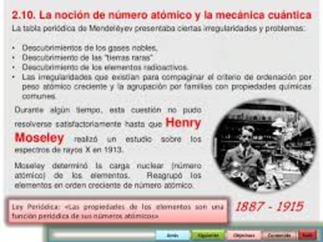 Historia de la tabla periodica timeline timetoast timelines nocin de nmero atmico y mecnica cuntica urtaz Image collections