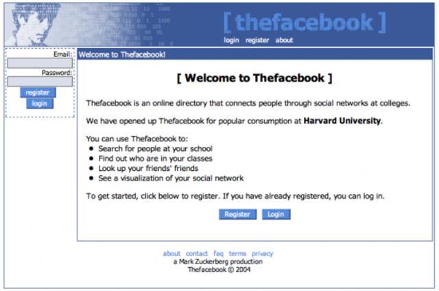 Creación de Thefacebook