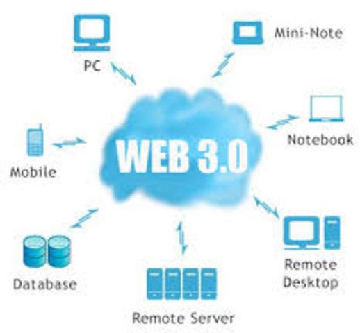 Se plantea la Web 3.0