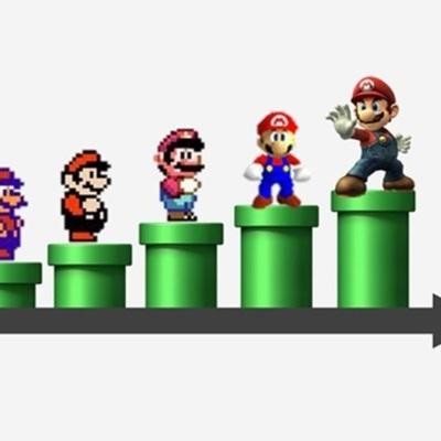 Evolução dos jogos digitais timeline