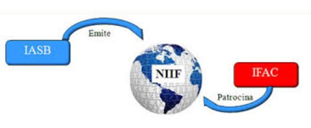 Se publican Las NIIF 2 a 6, Se publican las IFRIC 1 a 5