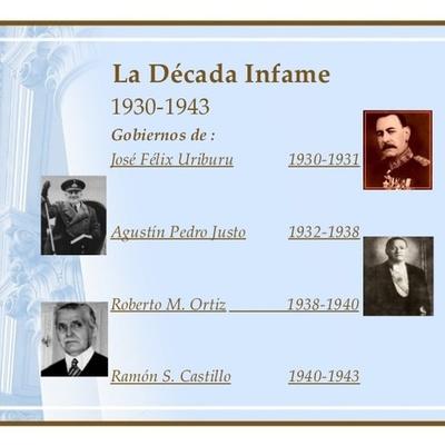 HISTORIA ARGENTINA 1930-1943 timeline