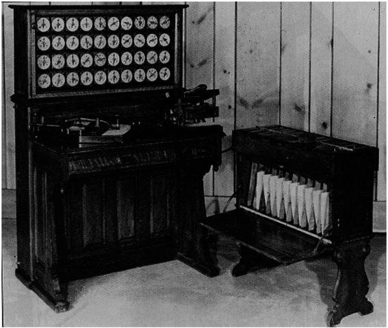 1890 - Hollerit crea la Tabuladora