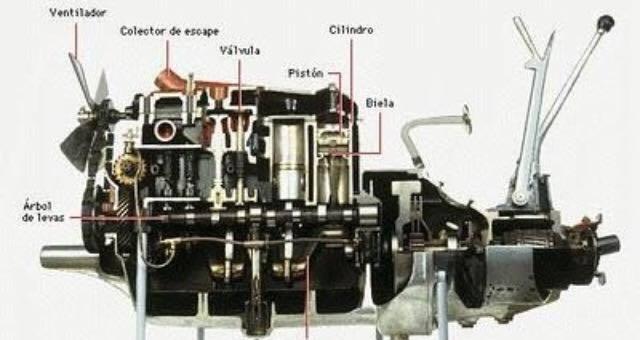 El uso del petroleo como combustible para motores