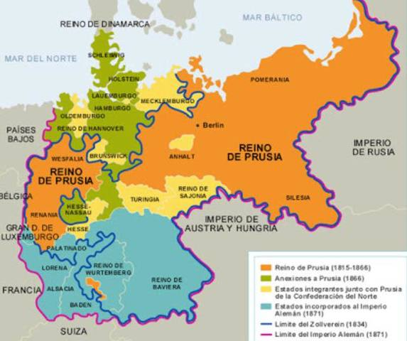 Unificación de Alemania.