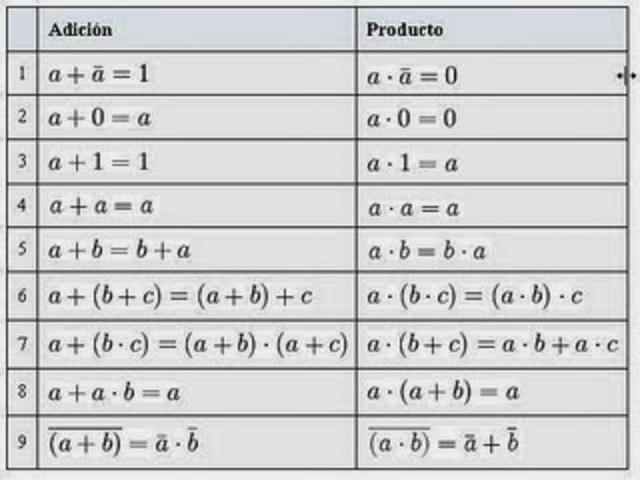 Boole- algebras