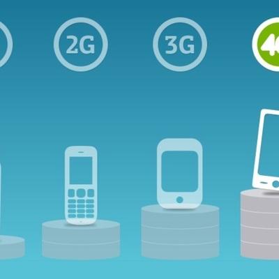 Comunicaciones Móviles (Evolución) timeline