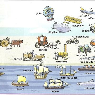 evolución de los medios de transporte  timeline