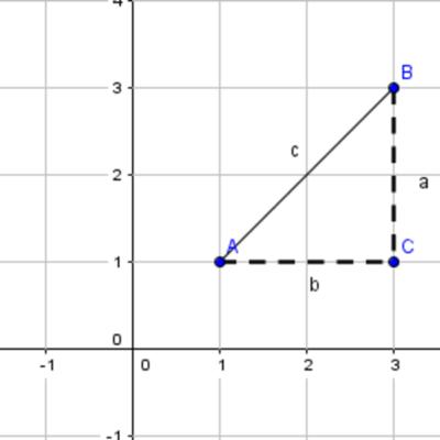 Personajes de la geometría analítica timeline
