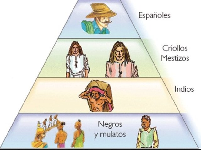 Creación del derecho mexicano del trabajo (La colonia)