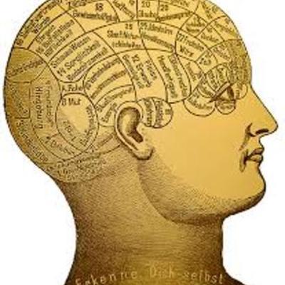 The History of Psychology timeline
