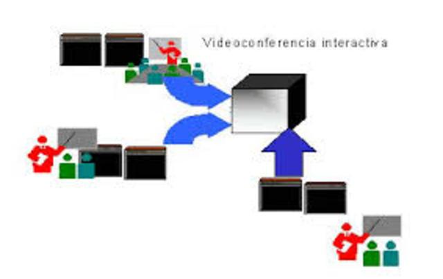 CENTRO NACIONAL DE VIDEOCONFERENCIA