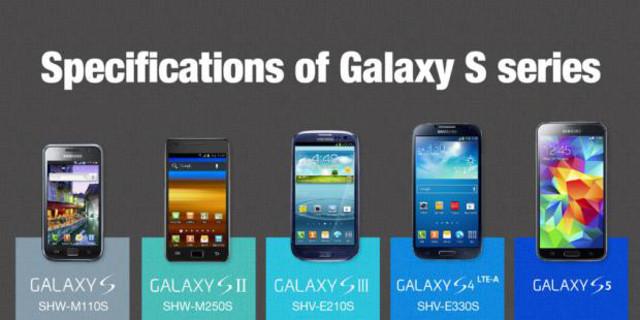 """La familia Galaxy S lanza el Galaxy S5; el Galaxy S5 llega con un cuerpo a prueba de agua y polvo, teninendo una pantalla Super AMOLEDde 5.1"""" con resolución Full HD"""