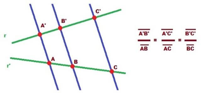Teorema de Tales (Siglo VI a.C)