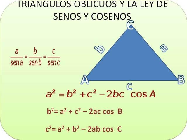 Triángulos oblicuángulos (2155 a.C)