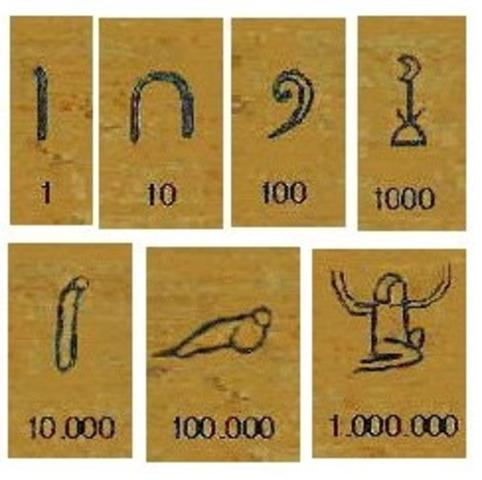 3000 a. C. SISTEMA NUMÉRICO EGIPCIO