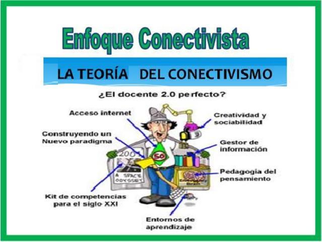 ENFOQUE CONECTIVISTA