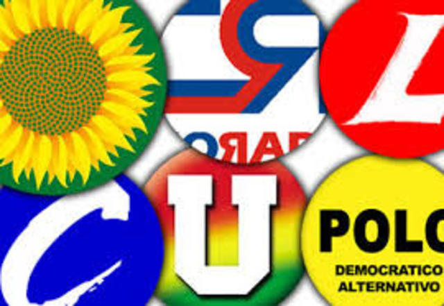 Creacion partidos politicos
