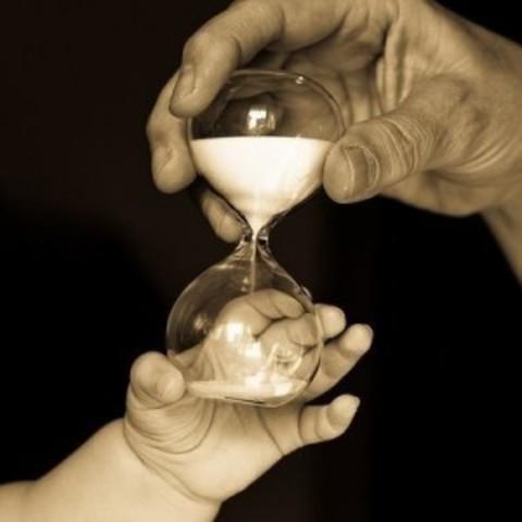 Linea de tiempo evolucion del pensamiento Humano, Filosofico y Politico