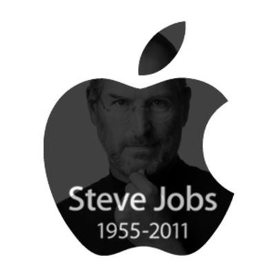 Apple's Impact on Communication timeline