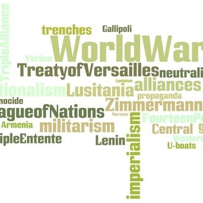 US History II timeline