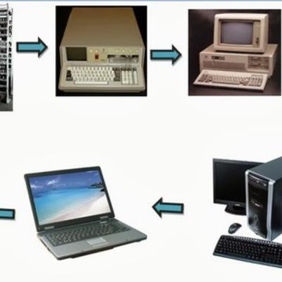 La evolucion de los ordenadores. timeline
