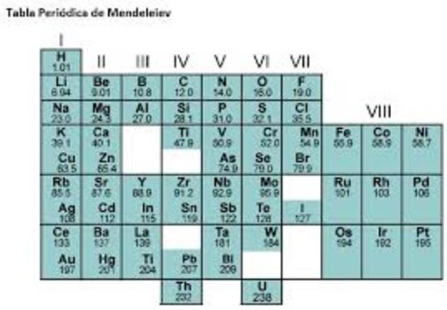 tabla peridica de mendelyev - Tabla Periodica Julius Lothar Meyer