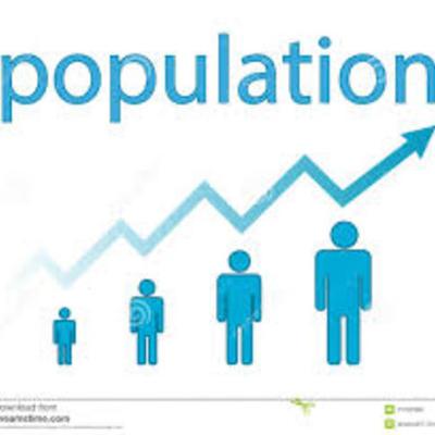 Population and Settelment timeline